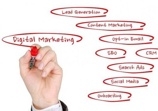 Curs online Complet de Marketing Digital